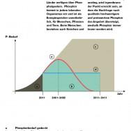 Infografik_hellblau11