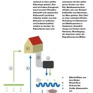 Infografik_hellblau12