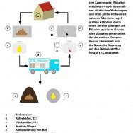Infografik_hellblau14